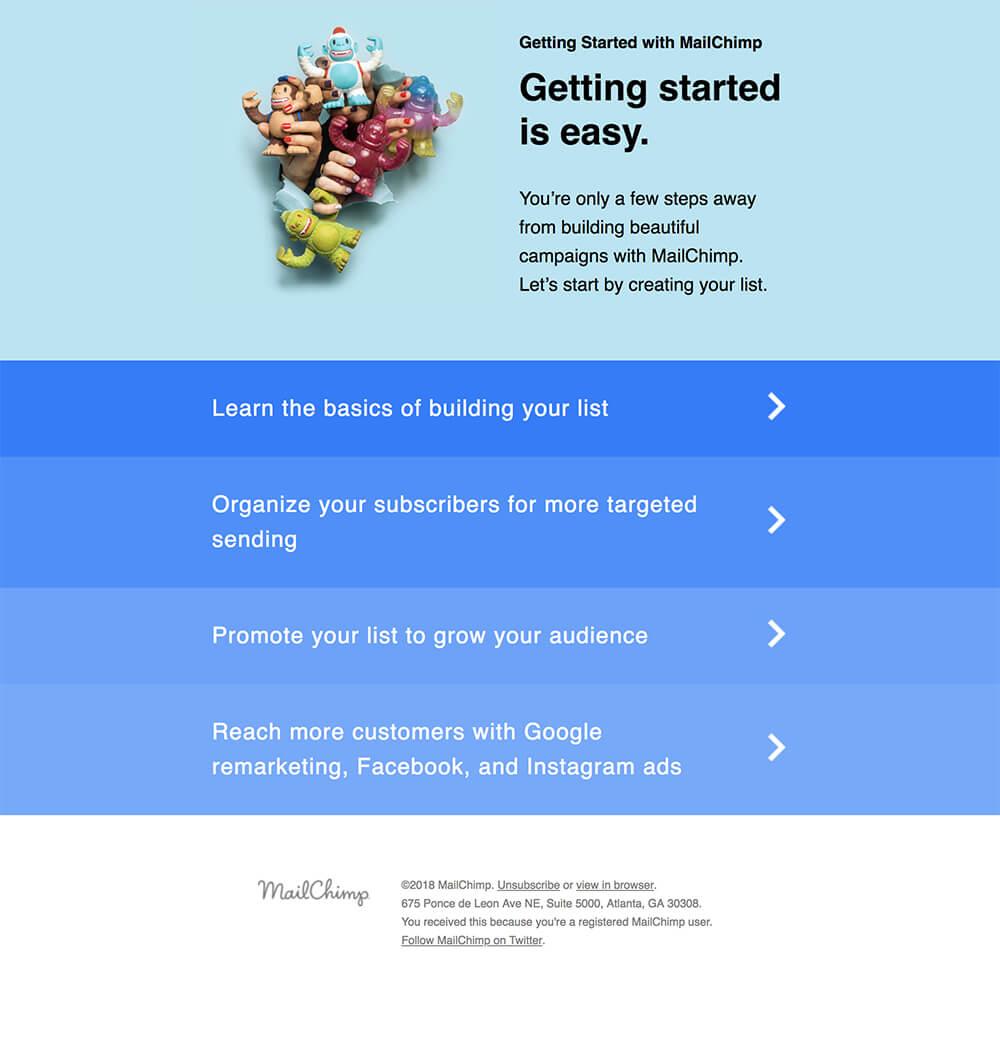 Lead nurturing strategie van Mailchimp